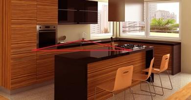 trójkąt ergonomiczny w kuchni
